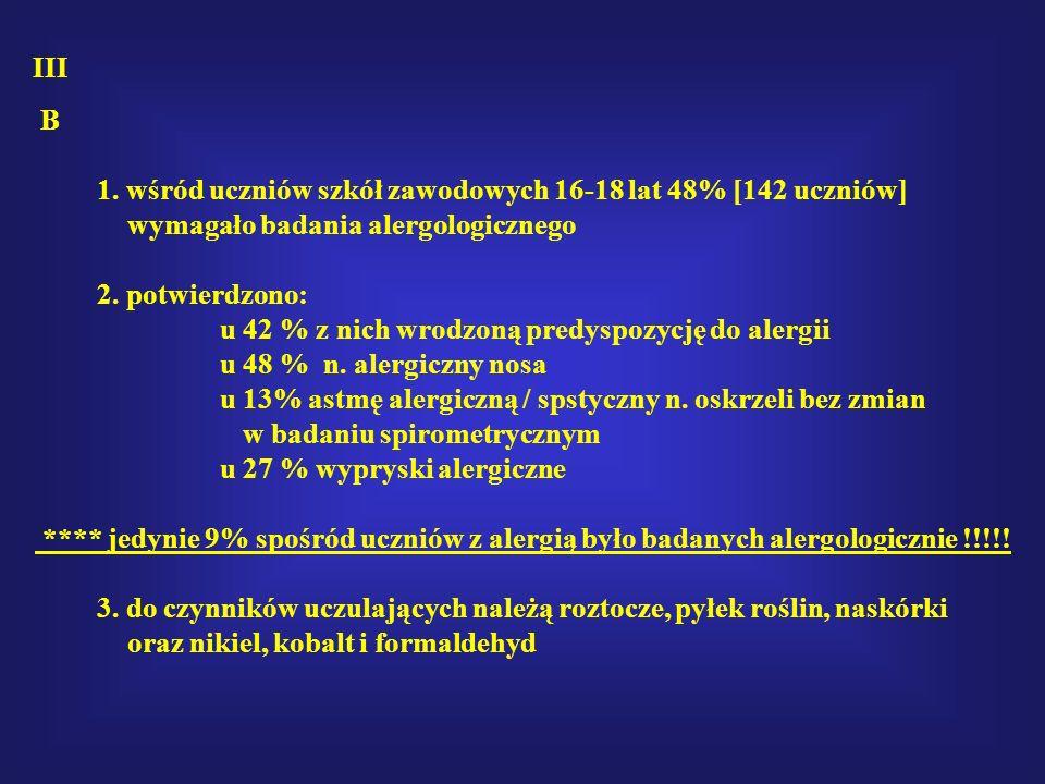 III B. 1. wśród uczniów szkół zawodowych 16-18 lat 48% [142 uczniów] wymagało badania alergologicznego.